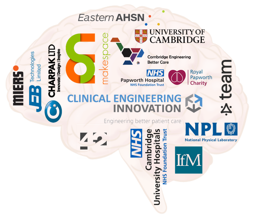 Clinical Engineering Innovation Partners