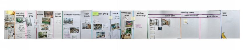 Images from architectural workshop on the mental health children's units